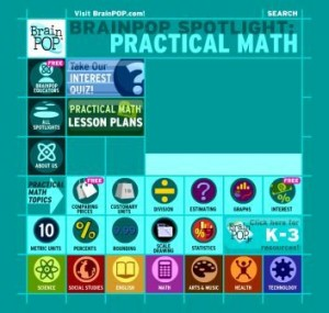 brainpop practical math