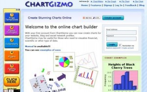 chart gizmo